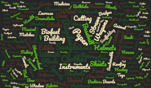 wordcloud of popular bamboo items and products